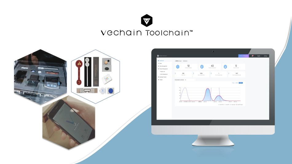 VeChain ToolChain