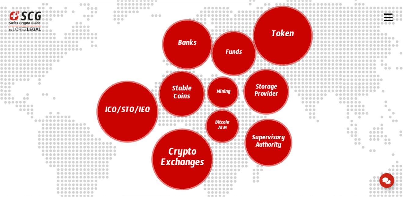 Swiss-Crypto-Guide